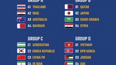 Photo of VCK U23 châu Á: U23 Việt Nam chung bảng với Triều Tiên, Jordan và UAE