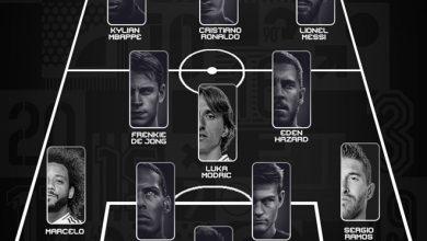 Photo of FIFA hành động không đẹp khi Ronaldo từ chối dự gala The Best