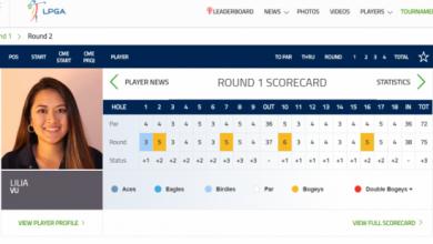 Photo of Bóng hồng gốc Việt bắt đầu sự nghiệp chuyên nghiệp tại LPGA Tour