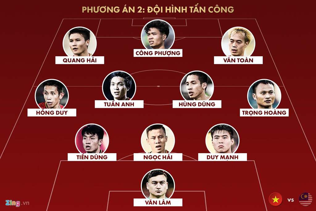 2 đội hình mạnh nhất của tuyển Việt Nam cho trận đấu Malaysia