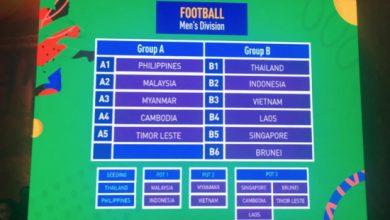 Photo of U22 Việt Nam nằm cùng bảng với Thái Lan tại SEA Games 30