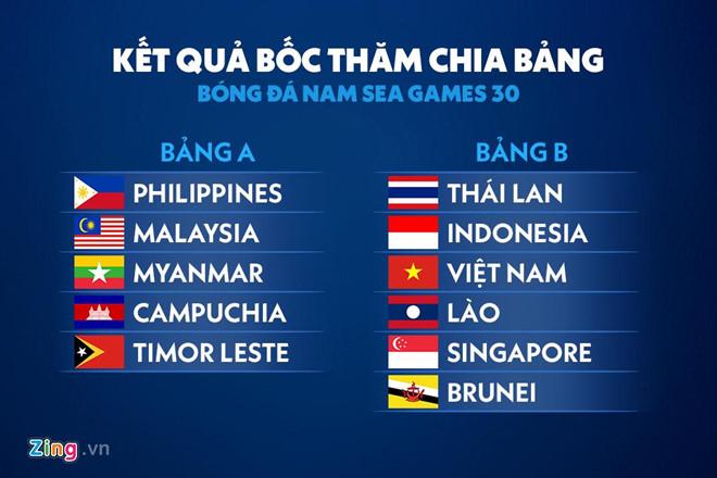 CĐV Việt Nam lạc quan khi đội nhà cùng bảng với Thái Lan ở SEA Games