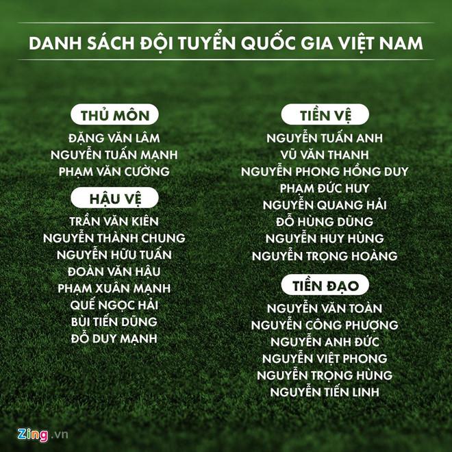 Báo Malaysia chê Công Phượng và tuyển Việt Nam không biết ghi bàn