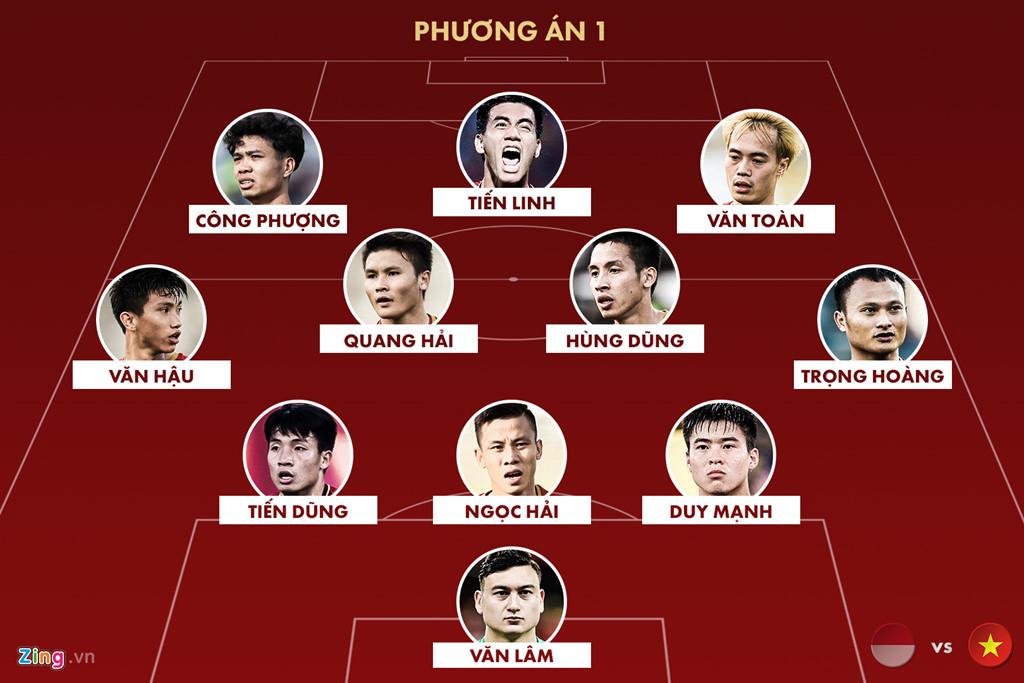 Hai đội hình mạnh nhất của tuyển Việt Nam cho trận Indonesia