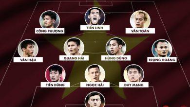Photo of 2 đội hình mạnh nhất tuyển Việt Nam đấu Thái Lan