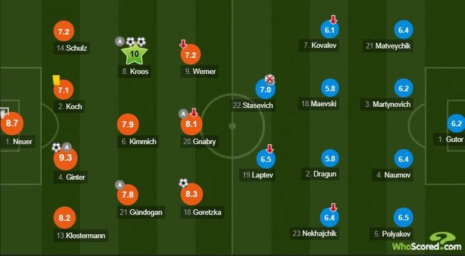 Toni Kroos tỏa sáng giúp tuyển Đức chính thức giành vé dự Euro 2020