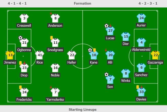 Mourinho tái xuất Premier League cùng chiến thắng 3-2