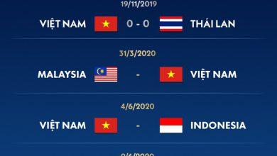 Photo of ĐT Việt Nam cần bao nhiêu điểm để đi tiếp tại Vòng loại World Cup?