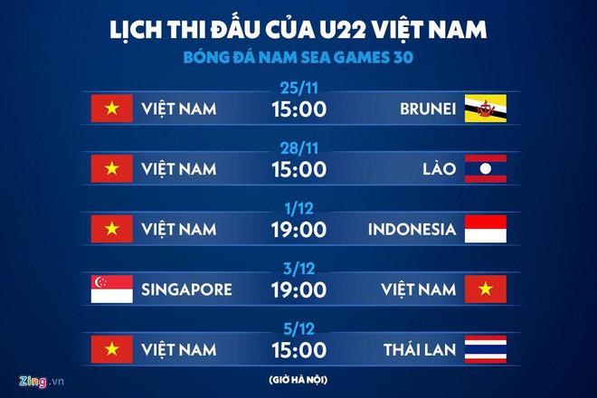 Thái Lan còn 19 cầu thủ cho SEA Games 30