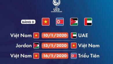 Photo of Đối thủ của U23 Việt Nam tại VCK U23 châu Á mạnh cỡ nào?