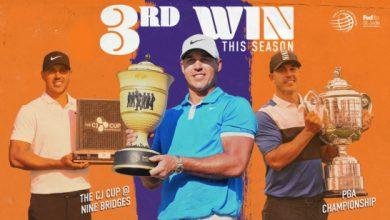 Photo of Brooks Koepka đoạt danh hiệu 'Golfer xuất sắc nhất mùa giải'
