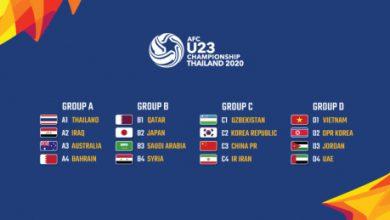 Photo of Lịch thi đấu của U23 Việt Nam tại VCK U23 châu Á 2020