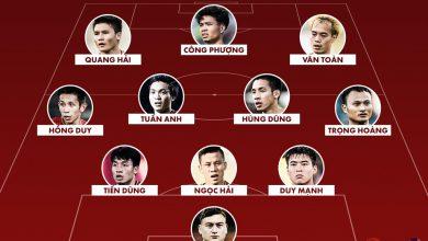 Photo of 2 đội hình mạnh nhất của ĐT Việt Nam cho trận đấu Malaysia