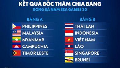 Photo of CĐV Việt Nam lạc quan khi đội nhà cùng bảng với Thái Lan ở SEA Games 30