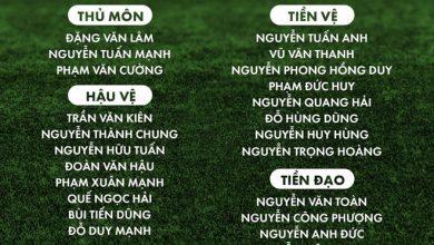 Photo of Báo Malaysia chê Công Phượng và tuyển Việt Nam không biết ghi bàn