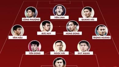 Photo of Hai đội hình mạnh nhất của tuyển Việt Nam cho trận Indonesia