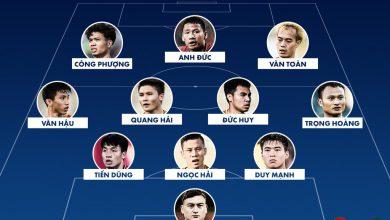 Photo of Hai đội hình mạnh nhất của ĐT Việt Nam để đấu UAE