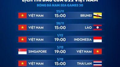Photo of U22 Thái Lan còn 19 cầu thủ cho SEA Games 30