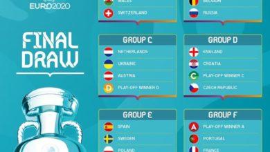 Photo of Tuyển Bồ Đào Nha chung 'bảng tử thần' với Đức, Pháp tại Euro 2020