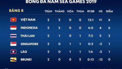 Photo of U22 Việt Nam vs U22 Indonesia – qua rồi ác mộng SEA Games 2017